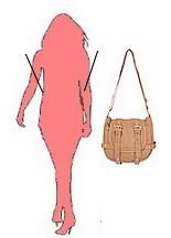 как выбрать женскую сумку - фото